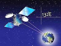 Daftar Cara Tracking Channel Satelit Parabola Jarak Vinasat 1 C Band untuk Frekuensi VTVT Apstar Palapa 6 SEPAKBOLA GRATIS 2020