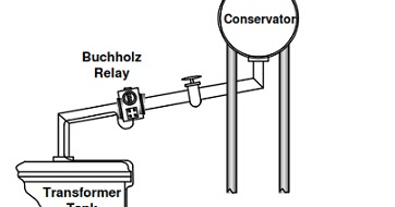 Buchholz Relay Construction, Working In Transformer