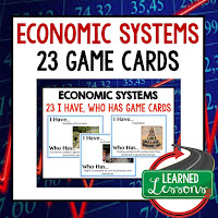 Economic Systems, Free Enterprise, Economics, Free Enterprise Lesson, Economics Lesson, Free Enterprise Games, Economics Games, Free Enterprise Test Prep, Economics Test Prep