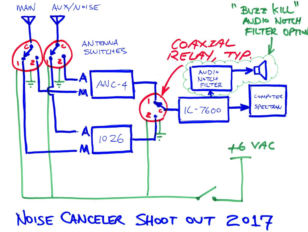 Ve7sl Steve Amateur Radio Blog Mfj Timewave Noise Canceller Anc Relay Wiring Diagram A System Of Coaxial Relays Was Used To Switch Instantaneously Between The Units Photos Attached