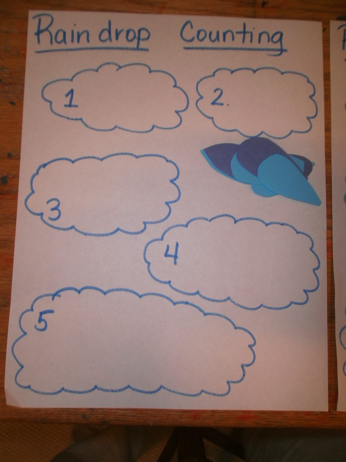 Rainy Day Activity For Preschoolers Archives