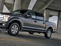 2018 Ford F150 Diesel Towing Capacity