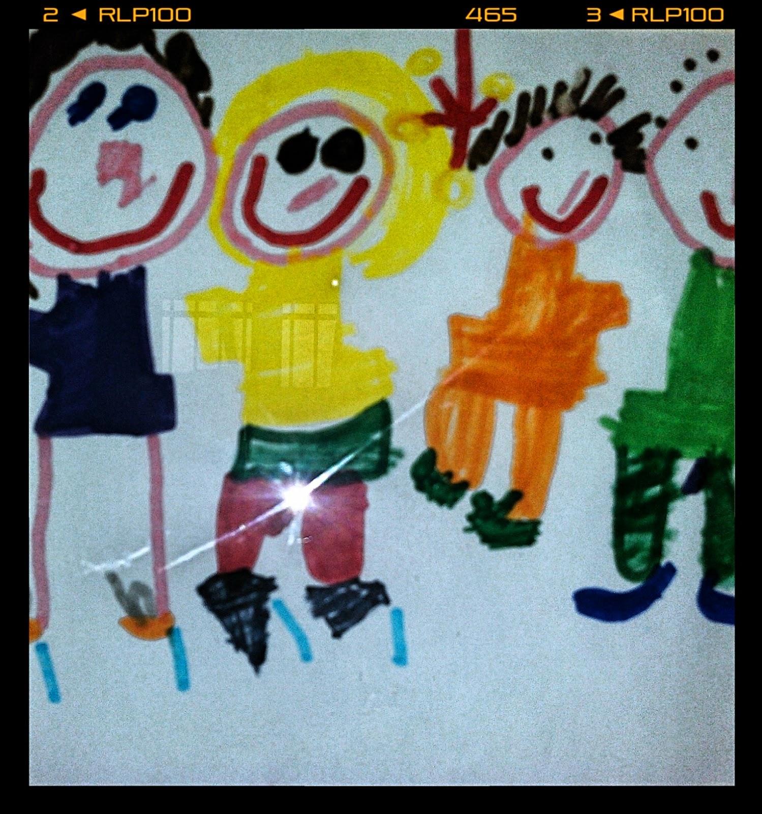 La Psicologia Con I Bambini Interpretazione Del Disegno Della Famiglia