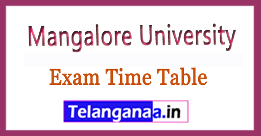 Mangalore University B.P.Ed Ist & IIIrd Sem (New Syllabus)  2018 Exam Time Table