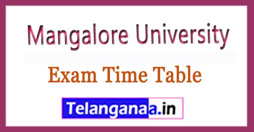 Mangalore University B.P.Ed Ist & IIIrd Sem (New Syllabus)  2018 Exam Time Table