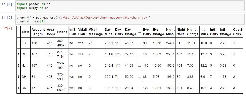 Data Analytics - Chasing the infinity : U Churn, I catch
