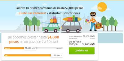 Solicitar un préstamo de dinero rápido en linea con Netcredit