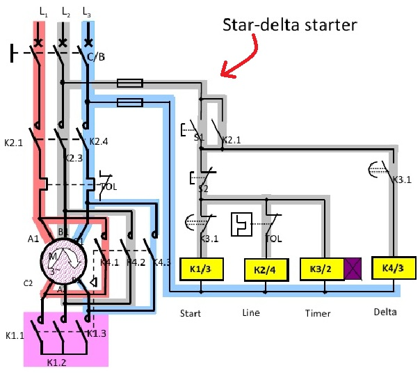 Direct Online  Dol  Star Delta Starter Connection