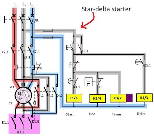 direct online starter wiring diagram with 101889843391813030768 on 101889843391813030768 additionally Solenoid Valve Wiring Schematics likewise 510525307739141242 besides Watch also Motor Starter.