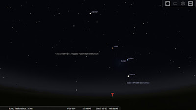 Ilustrasi Dance of the Planet. Gambar : Stellarium