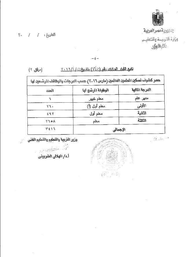 ننشر.. قرار وزير التعليم رقم 135 بتاريخ 24/4/2016 04