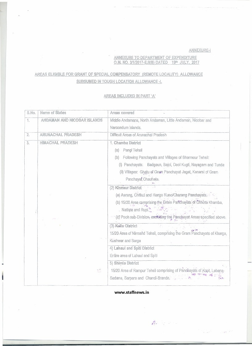 7th+cpc+remote+locality+allowance+defence+annexure-I+page1