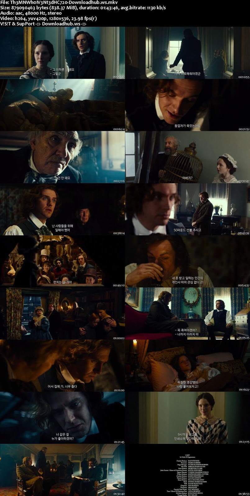 The Man Who Invented Christmas 2017 English 720p HC HDRip 800MB