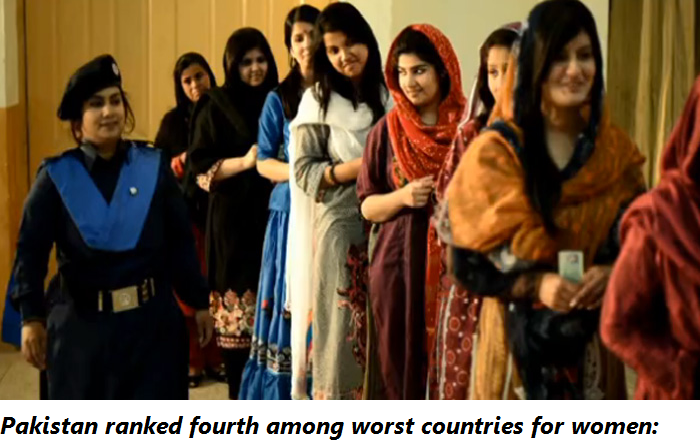 Pakistan ranked fourth among worst countries for women