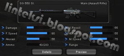 Senjata Pointblank SG 550 SI.