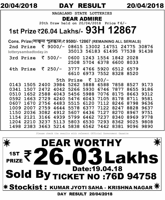lottery sambad 20 april 2018 4pm result