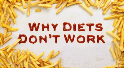 3 Reasons Why Diets Don't Work!