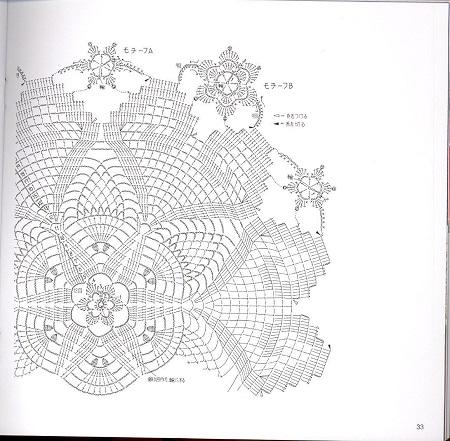 Gráfico toalhinha Centro de mesa de crochê