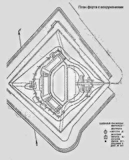 Тараканівський (Дубенський) форт. План форту