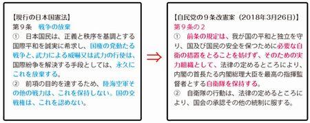 http://blog.livedoor.jp/daikoushin_santama/190211%E6%94%B9%E6%86%B2%E9%98%BB%E6%AD%A2%E5%AD%A6%E7%BF%92%E4%BC%9A.pdf