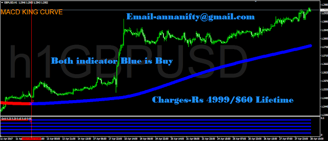 """GBP/USD - Live Rate, Forecast, News and Analysis GBPUSD forex,eurusd,analysis eurusd,bloomberg GBPUSD spot,bloomberg eurusd volatility,eurusd analysis,eurusd barchart,eurusd bloomberg,GBPUSD bloomberg chart,GBPUSD bloomberg quote,eurusd breaking news,eurusd bullish,eurusd chart,eurusd chart bloomberg,eurusd chart google finance,eurusd chart live,eurusd chart today,eurusd chart since inception,eurusd chart today,eurusd chart yahoo,eurusd economic news,eurusd etf,eurusd forecast,eurusd forecast news,eurusd historical data,eurusd opening price,Hindustanzinc,nse ipo,nsel,nse results,nse holidays 2016,broker,broker forex,news forex,forex binary options,forex consultant,cairn india,vedanta limited,NTPC limited,SJVN,Bharti airtel,Indian overseas bank,IDBI Bank,Yes Bank download, free, forex indicators, mql4, metatrader, mt4, codebase,Free download of forex indicators for MetaTrader 4 in MQL5 Code Base,trading systems,buy sell indicators,cci indicators,oscillators,support & resistance indicators,stop loss indicators,trailing stop indicators,trend indicators,Free MT4 Indicators & Trading Systems Collection: Moving Averages, Oscillators, Channels, Candelsticks, Volume, Volatility, Breakout & Trend Indicators,forex news, forex forum, forex calendar, economic calendar"""" /> <meta name=""""description"""" content=""""Forex Factory provides information to professional forex traders; lightning-fast forex news; bottomless forex forum; famously-reliable forex calendar; aggregate forex market data,Expert,Advisors,Automated,Trading,Expert Advisors and Automated Trading, forex forum, forex beginner, forex discussion, forex help,Expert Advisors and Automated Trading - Questions about automated trading? Which brokers allow automated systems? How do I create my own expert advisor,"""