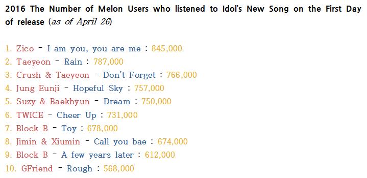 Kpop idol secret dating 9