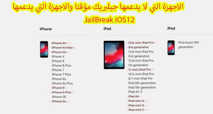 https://www.arbandr.com/2019/02/Jailbreak-IOS12-IOS12.1.2-with-cydia-Unc0ver-A8X-A11.html
