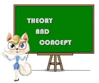 Pengertian Teori Dan Konsep Menurut Ahli