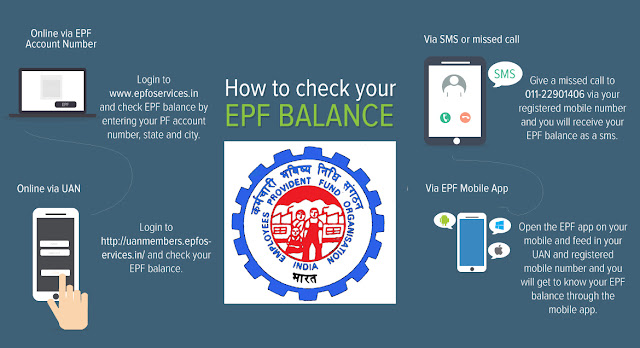 Know Your PF Balance Online