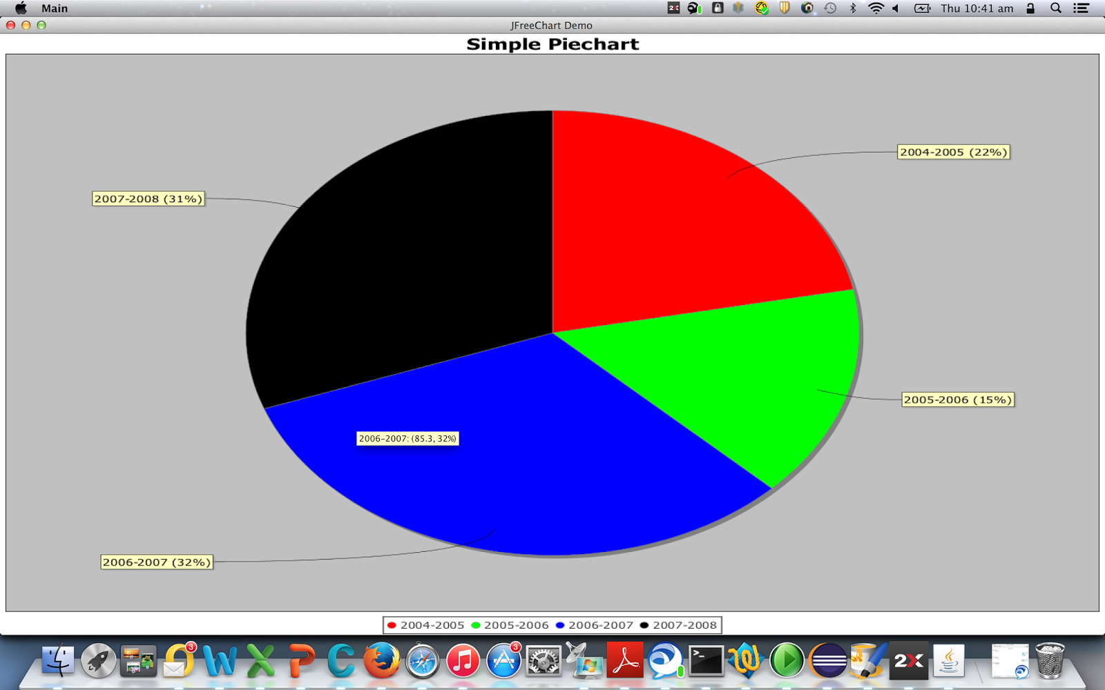 Programming for beginners jfreechart setting labels for piechart output nvjuhfo Images