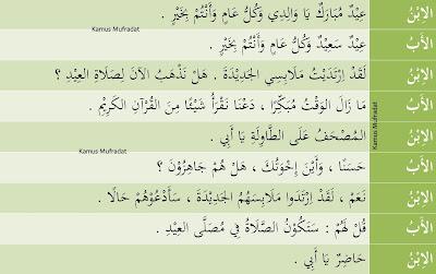 percakapan bahasa arab tentang idul fitri