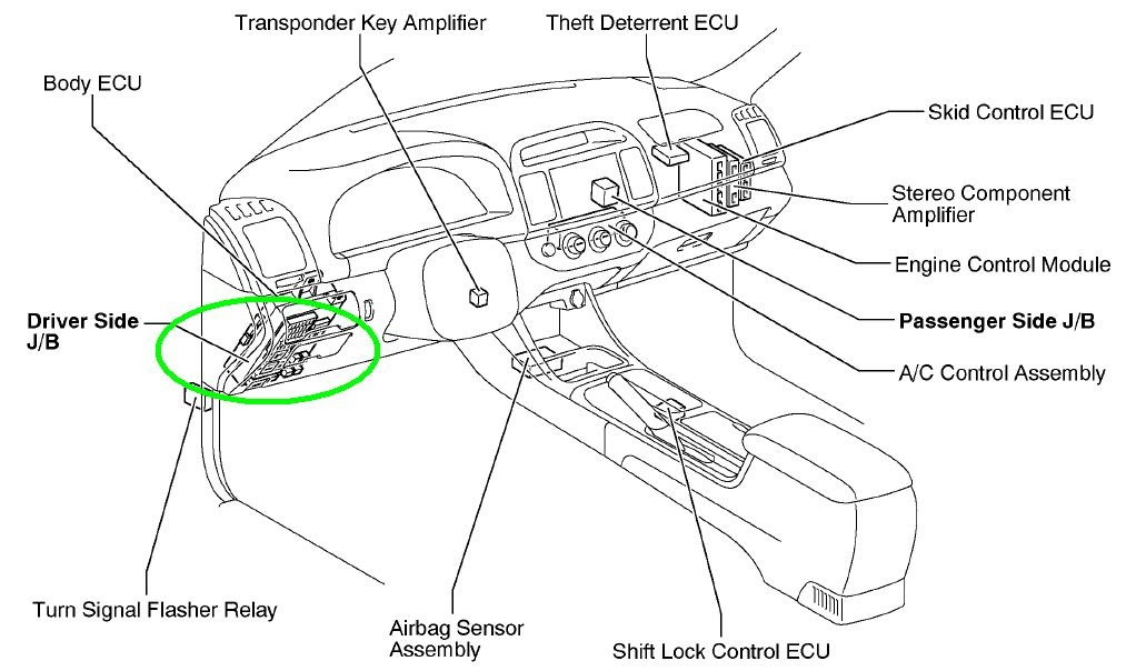 fuse box for 1991 toyota camry