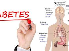 Cara Menangani Penyakit Diabetes Melitus (Kencing Manis)