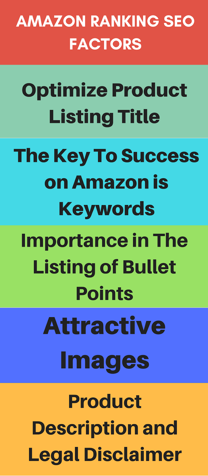 how to increase your amazon sales