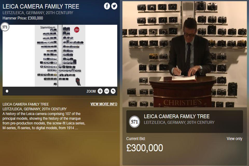 Аукцион по продаже Leica Stammbaum
