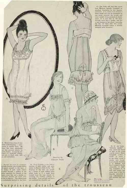 Publicidad de lencería, año 1914