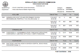 Kerala IRB Police Constable Endurance Test Schedule-KPSC India Reserved Battalion