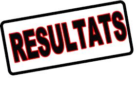 نتائج عون وقاية من المستوى الأول 2016 مديرية التربية لولاية غرداية
