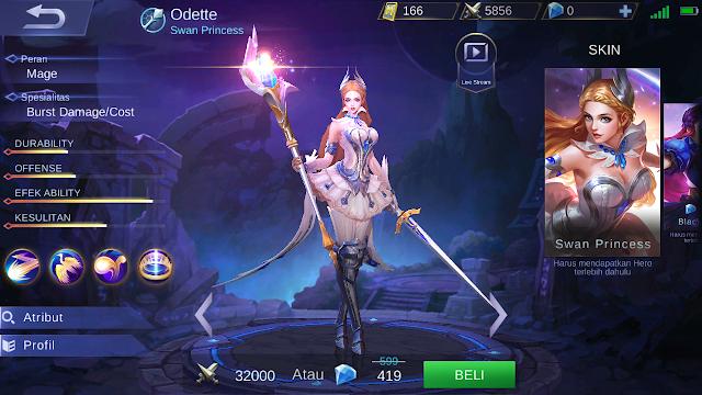 Odette 32.000 BP