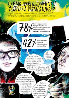 Ote Kontturin ja Rintasen sarjakuvamuotoisesta tutkimuksesta.