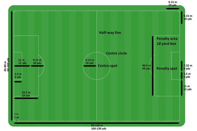 ukuran lapangan sepak bola