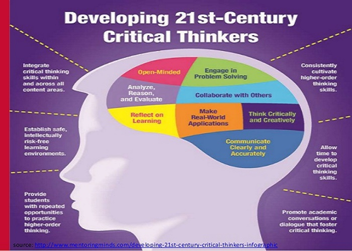 critical thinking in the combat zone A slippery slope argument a third is a so-called gray zone or area of indeterminacy logic and critical thinking textbooks typically discuss slippery slope.