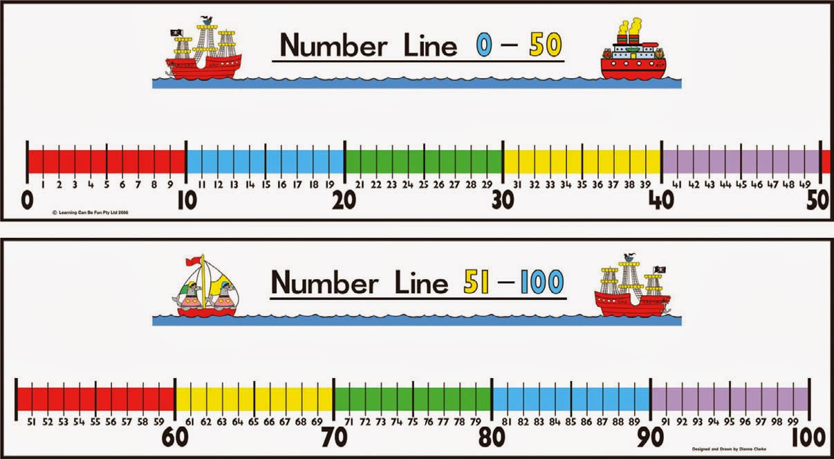 how to use a number line to round