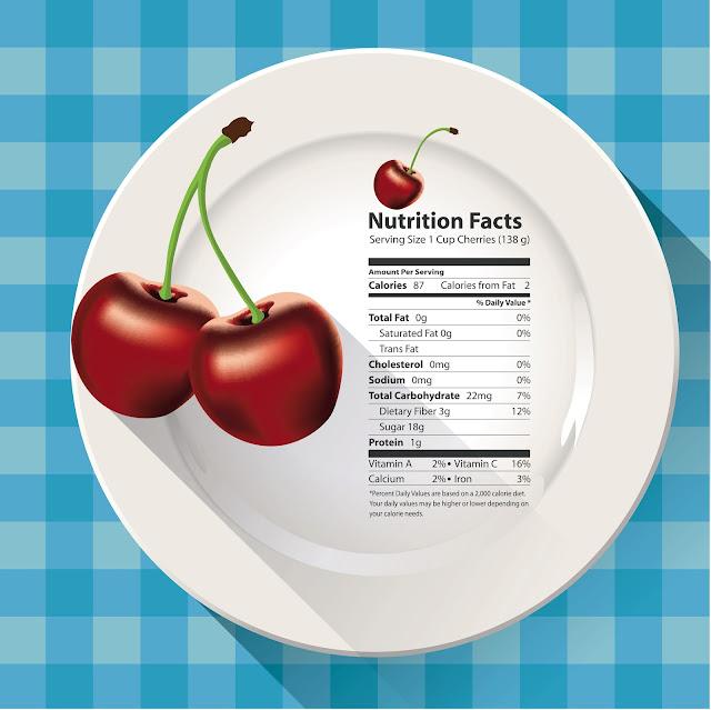 Giá trị dinh dưỡng trong quả cherries