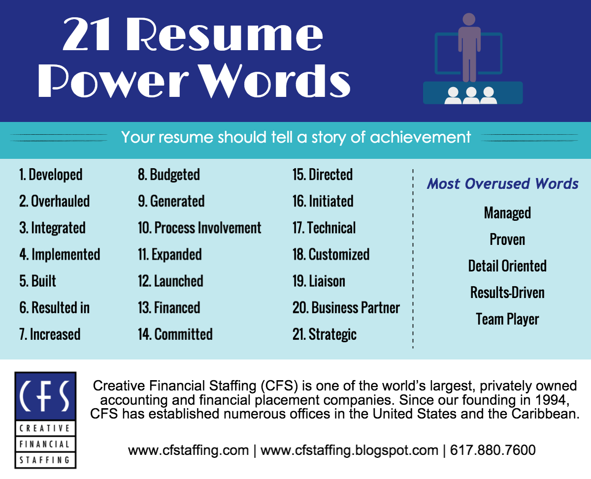 creative financial staffing power words to improve your resume