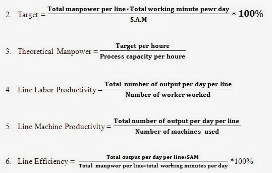 how to calculate manpower Call center people around the world used to use erlang calculator for calculating  manpower if your process maintain more than six shifts then.