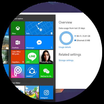 Setelah Install Windows 10, Kok Kuota Jadi Boros?