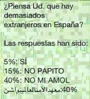 Encuesta, piensa Ud que hay demasiados extranjeros en España ?