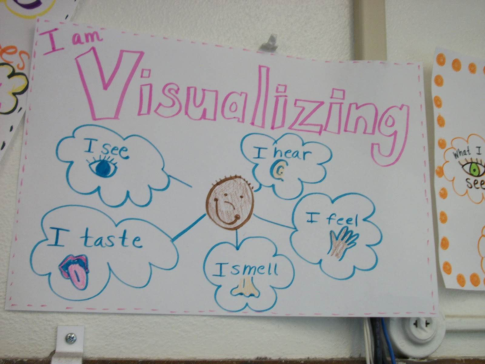 Spotlight On Kindergarten Anchor Charts And Classroom Charts Galore