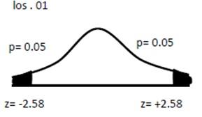 Uji Hipotesa dan Konsep Distribusi Sampel dalam Statistika